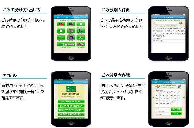 ごみ分別アプリ